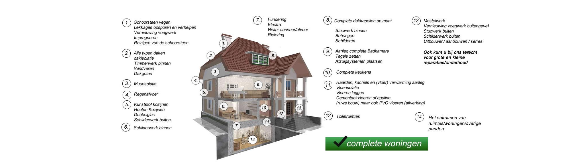 wilting-groep-bouwbedrijf-allround-aannemer-veendam-noorden-bouw-2018-2019-2